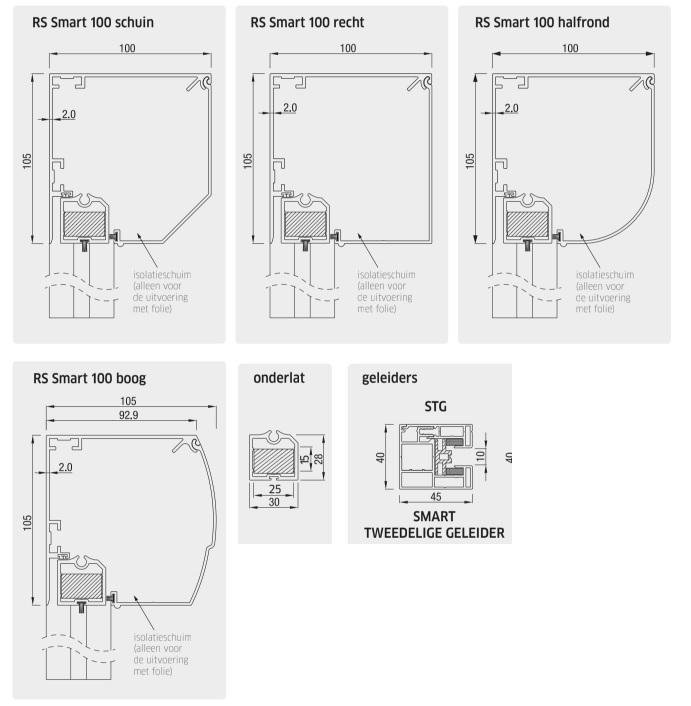 Technische tekeningen Smart 100